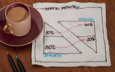 Using the 80/20 Rule to Accumulate Better Clients